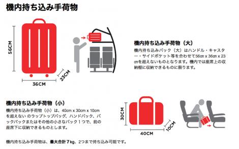 エアアジア 手荷物