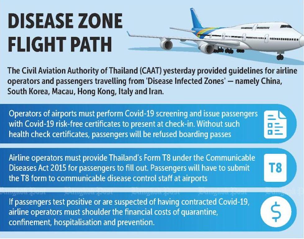【タイ、新型コロナウイルス情報】3月26日現在、日本⇄タイ間の国際線運休状況まとめ