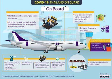 covid-on-board