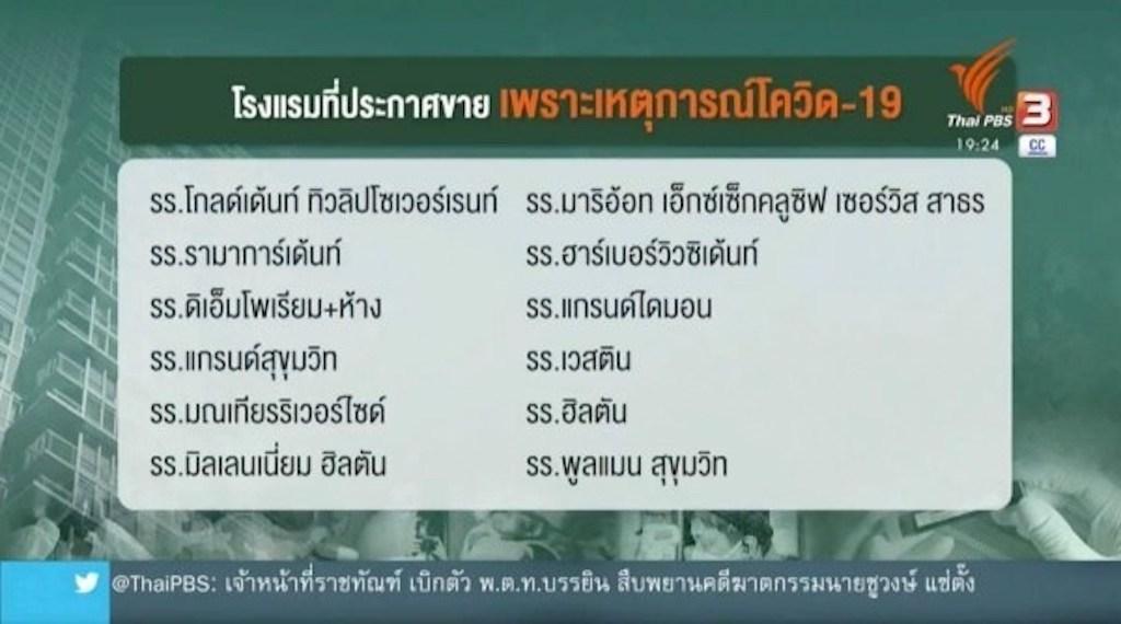 新型コロナウィルスの影響で、タイ国内の有名ホテルが事業売却を発表