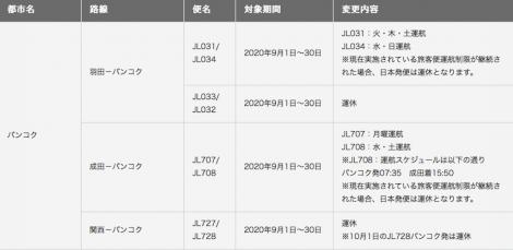 JAL9月運行計画