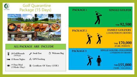 Golf quarantine sawang resort golf club