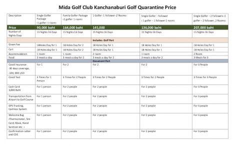Mida Golf Quarantine price