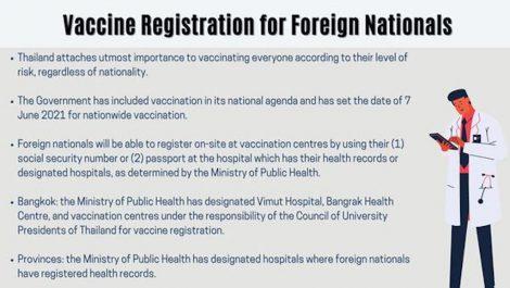 コロナワクチン接種 外国人