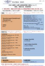 【タイ・現地情報】タイから日本に入国・帰国する際、検疫に提出するPCR検査の陰性証明書とその見本