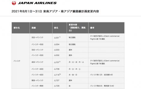 JAL運航計画