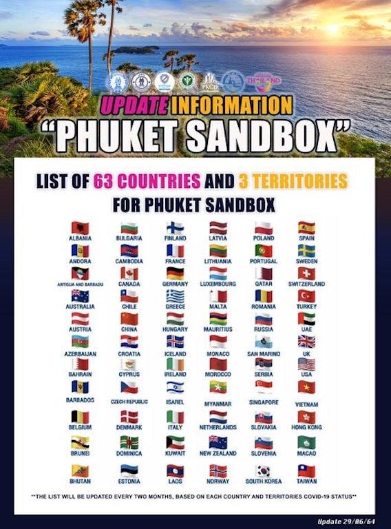【タイ・現地情報】2021年7月1日よりプーケットサンドボックス開始。隔離検疫なしで入国可能な63カ国と3つの地域