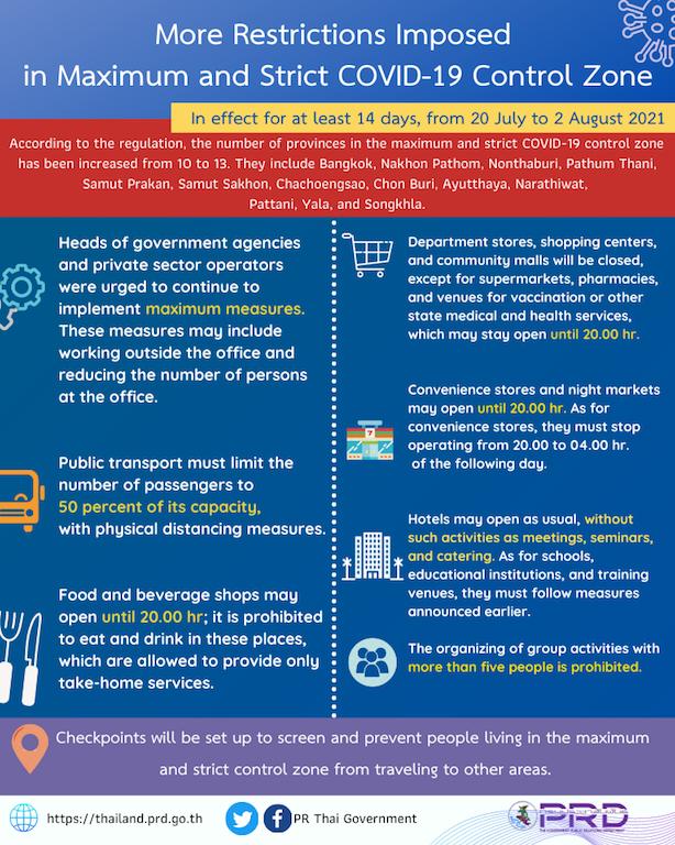【タイ・現地情報】タイ政府・国内での感染状況の深刻化を受けゾーン区分を変更。「ダークレッドゾーン」発着の国内線の運航も停止