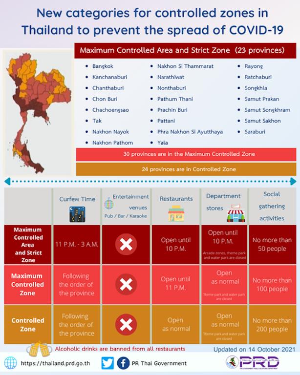 【タイ・現地情報】タイ政府・10月16日より国内のゾーン分けを変更し夜間外出禁止などの規制をさらに緩和